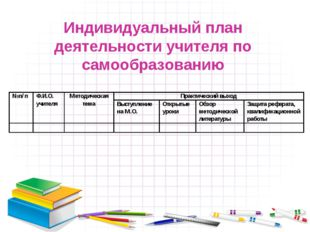 Индивидуальный план деятельности учителя по самообразованию