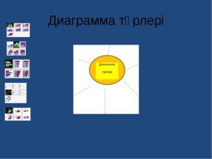 Диаграмма түрлері