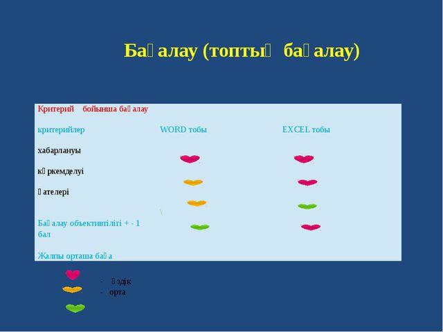 Бағалау (топтық бағалау) - үздік - орта - төмен Критерий бойынша бағалау кри...
