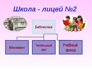 Школа - лицей №2