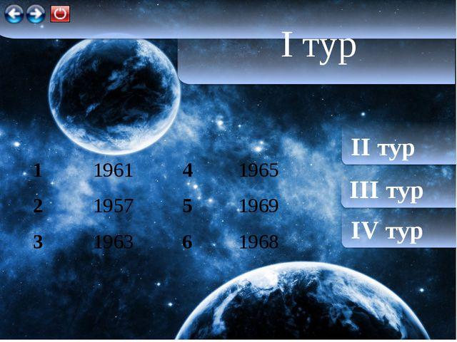 I тур III тур IV тур II тур 1 Венера 4 Юпитер 2 Марс 5 Сатурн 3 Земля