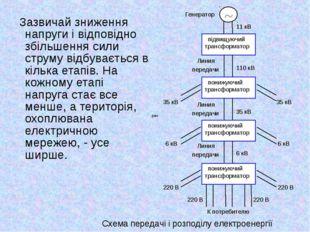 Зазвичай зниження напруги і відповідно збільшення сили струму відбувається в