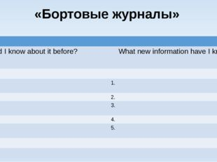 «Бортовые журналы» Whatdid I know about it before? Whatnew information have I