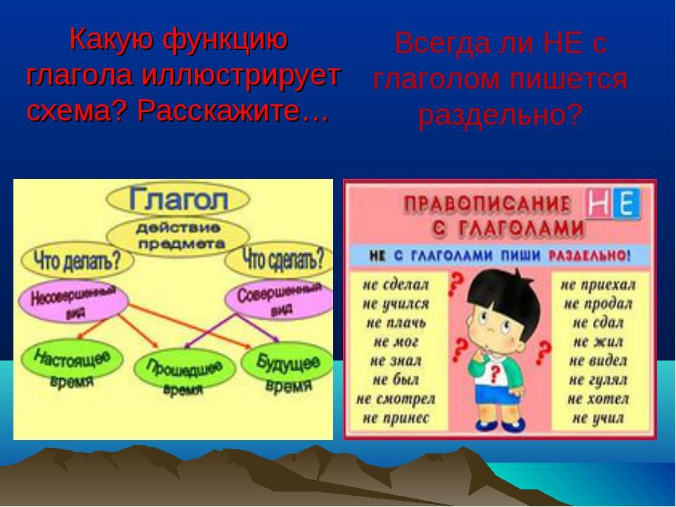 Какую функцию глагола иллюстрирует схема? Расскажите… Всегда ли НЕ с глаголом...