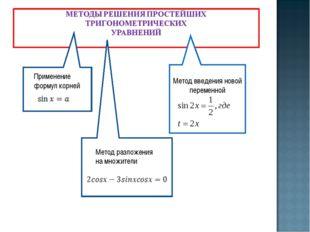 ghb Применение формул корней Метод введения новой переменной V Метод разложен