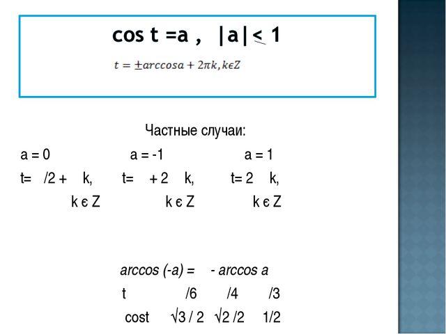 Частные случаи: а = 0 а = -1 а = 1 t= π/2 + π k, t= π + 2 π k, t= 2 π k, k є...