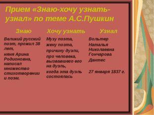 Прием «Знаю-хочу узнать-узнал» по теме А.С.Пушкин ЗнаюХочу узнатьУзнал Вели