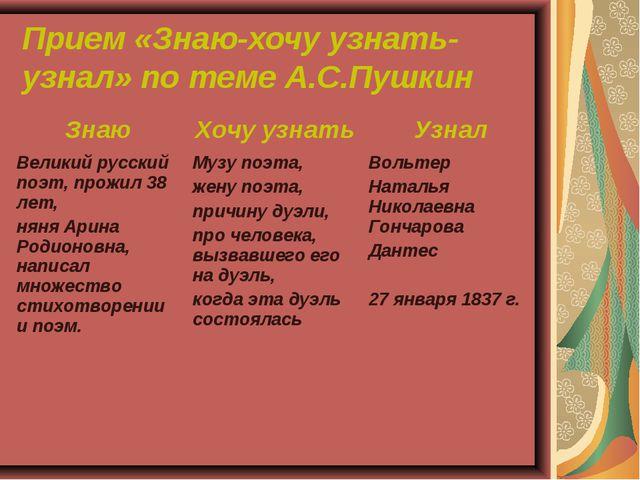 Прием «Знаю-хочу узнать-узнал» по теме А.С.Пушкин ЗнаюХочу узнатьУзнал Вели...