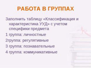 РАБОТА В ГРУППАХ Заполнить таблицу «Классификация и характеристика УУД» с уче