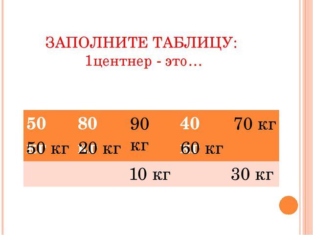 ЗАПОЛНИТЕ ТАБЛИЦУ: 1центнер - это… 50 кг 20 кг 90 кг 60 кг 70 кг 50кг 80 кг 4...