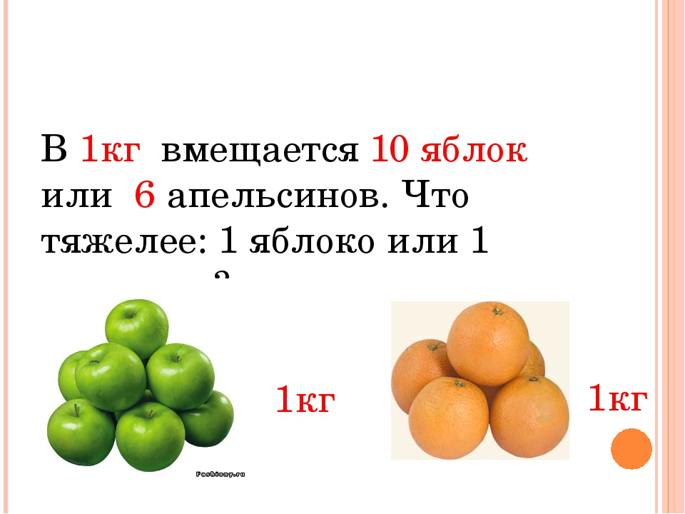 В 1кг вмещается 10 яблок или 6 апельсинов. Что тяжелее: 1 яблоко или 1 апель...