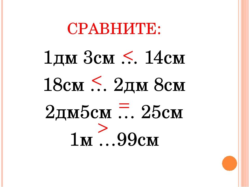 СРАВНИТЕ: 1дм 3см … 14см 18см … 2дм 8см 2дм5см … 25см 1м …99см    