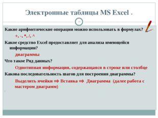 Электронные таблицы MS Excel  Какие арифметические операции можно использова