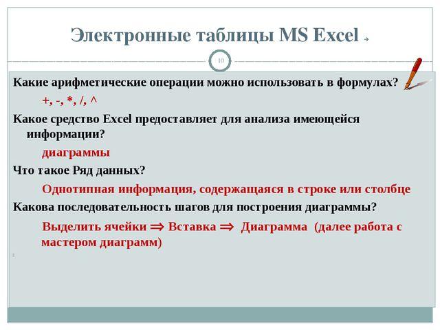 Электронные таблицы MS Excel  Какие арифметические операции можно использова...