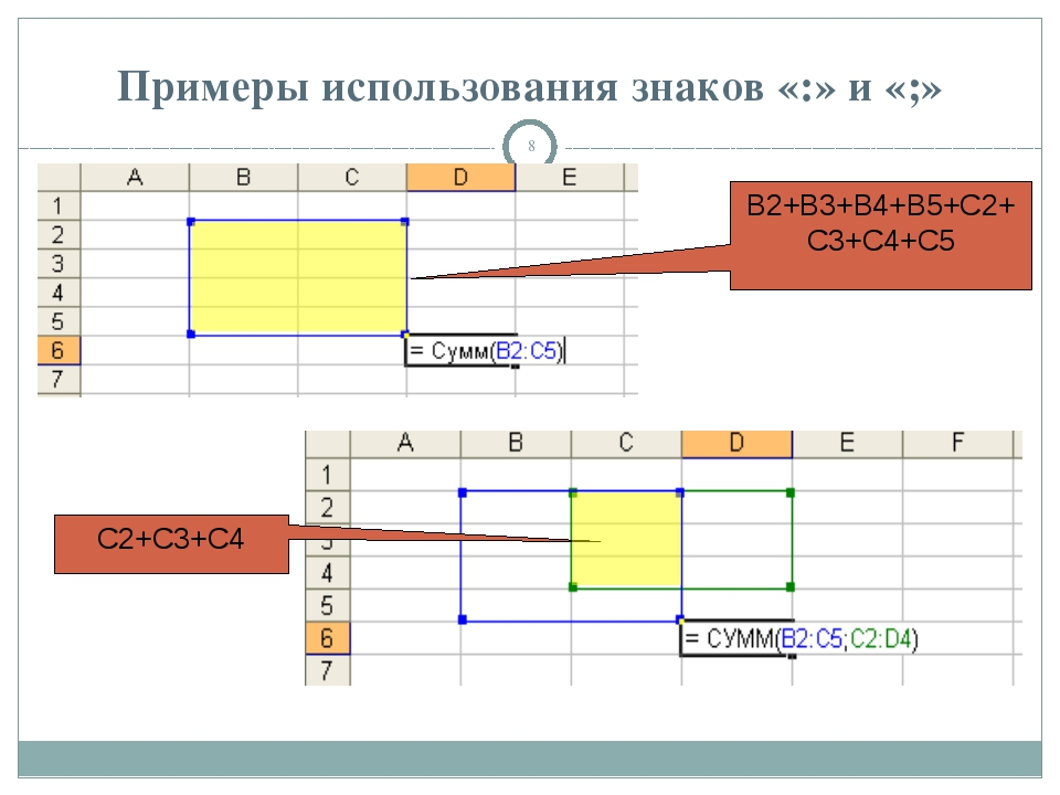 Примеры использования знаков «:» и «;» B2+B3+B4+B5+C2+С3+С4+C5 C2+C3+C4