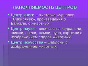 НАПОЛНЯЕМОСТЬ ЦЕНТРОВ Центр книги – выставка журналов «Сибирячек», произведен