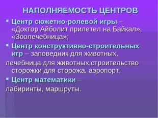 НАПОЛНЯЕМОСТЬ ЦЕНТРОВ Центр сюжетно-ролевой игры – «Доктор Айболит прилетел н
