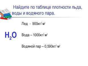 Найдите по таблице плотности льда, воды и водяного пара. Лед - 900кг/ м3 Вод