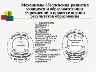 Механизмы обеспечения развития учащихся и образовательных учреждений в процес