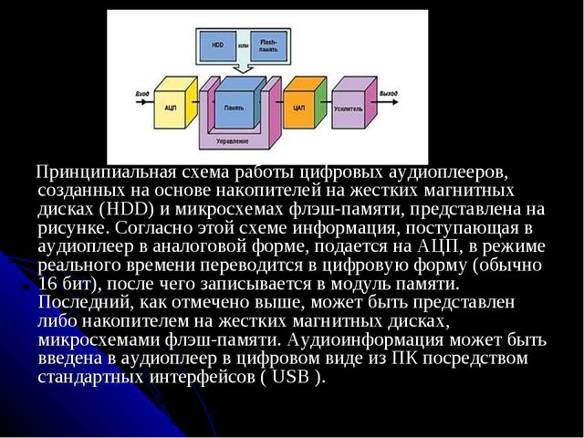 Принципиальная схема работы цифровых аудиоплееров, созданных на основе накоп...