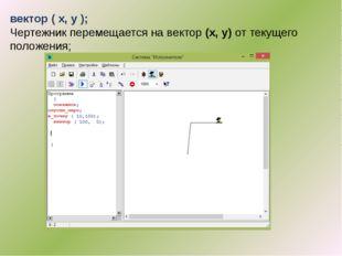 вектор ( x, y ); Чертежник перемещается на вектор (x, y) от текущего положения;