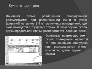 Линейная схема размещения оборудования рекомендуется при расположении кухни в