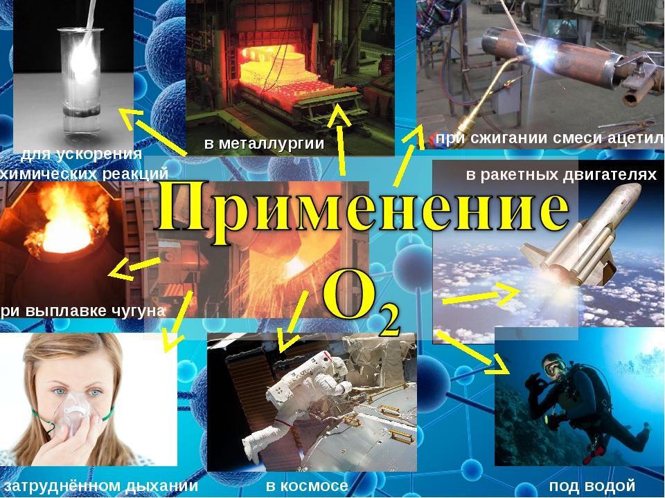 для ускорения химических реакций в металлургии при выплавке чугуна при сжиган...