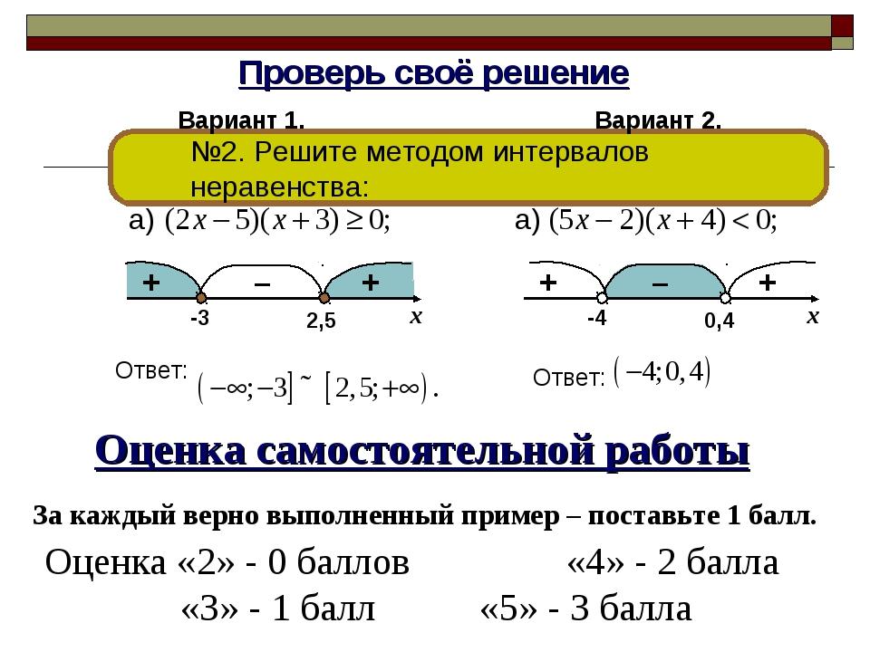 Проверь своё решение №2. Решите методом интервалов неравенства: Вариант 1. Ва...