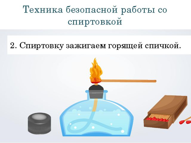 Техника безопасной работы со спиртовкой Спиртовку зажигаем горящей спичкой.