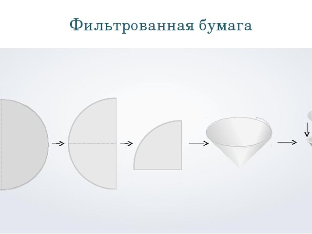 Фильтрованная бумага