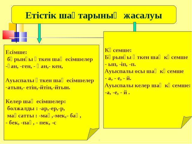 Етістік шақтарының жасалуы Есімше: бұрынғы өткен шақ есімшелер -ған, -ген, -...