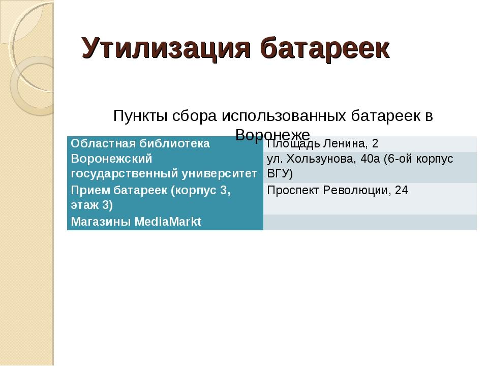 Утилизация батареек Пункты сбора использованных батареек в Воронеже Областная...