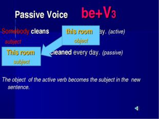 Passive Voice be+V3 Somebody cleans every day. (active) subject is cleaned e