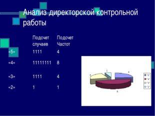 Анализ директорской контрольной работы Подсчет случаевПодсчет Частот «5»11