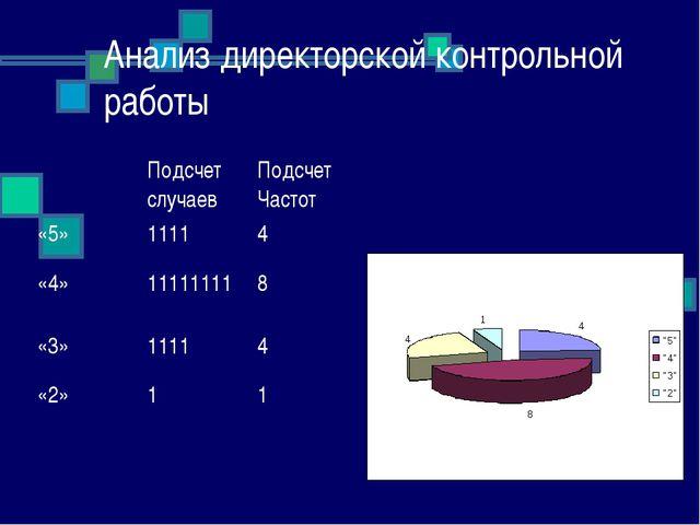 Анализ директорской контрольной работы Подсчет случаевПодсчет Частот «5»11...
