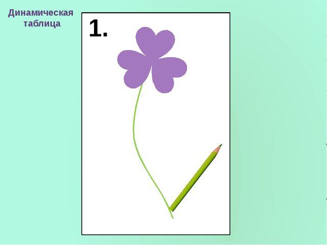 1. Динамическая таблица