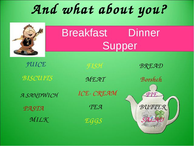 And what about you? A SANDWICH ICE- CREAM JUICE BREAD MEAT Borshch PASTA FISH...