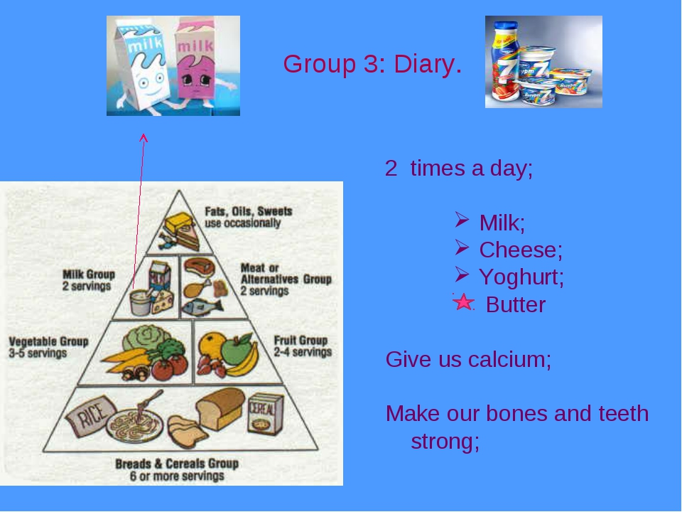 Group 3: Diary. times a day; Milk; Cheese; Yoghurt; Butter Give us calcium; M...