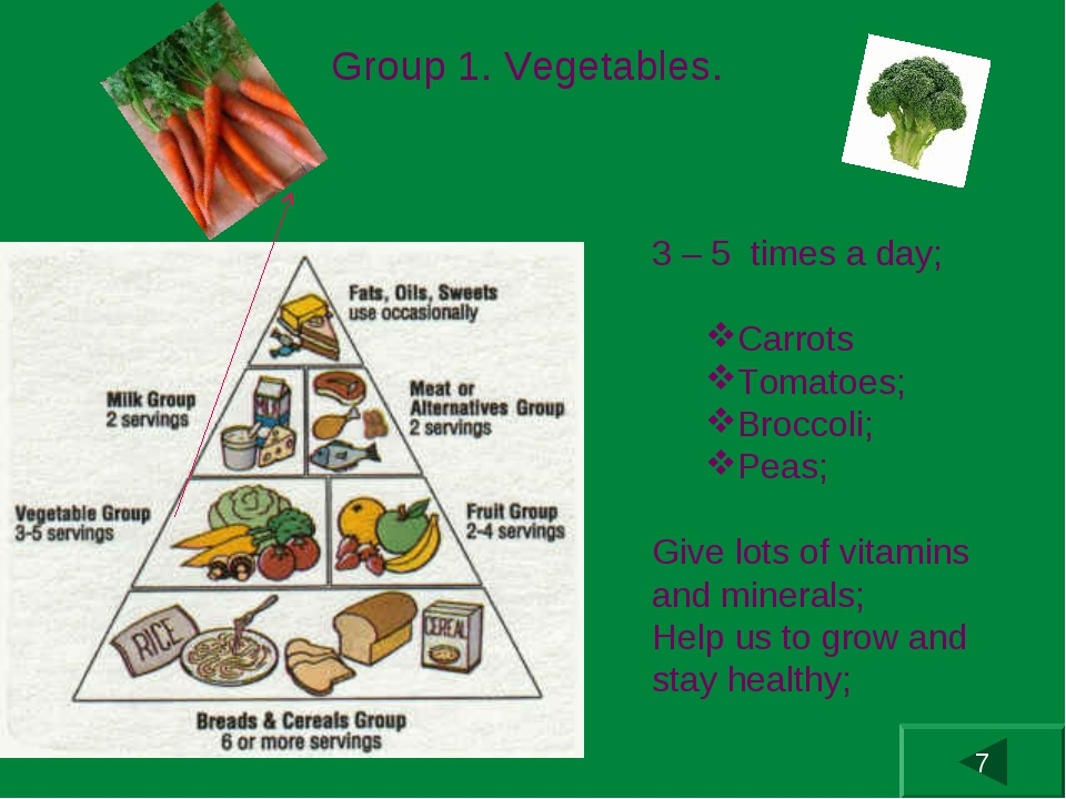 Group 1. Vegetables. 3 – 5 times a day; Carrots Tomatoes; Broccoli; Peas; Giv...