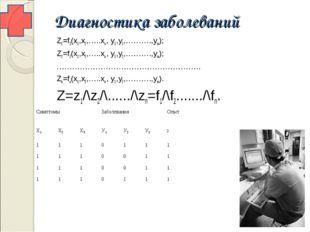 Диагностика заболеваний Z1=f1(x1,x2,…..xn , y1,y2,……….,ym); Z2=f2(x1,x2,…..xn