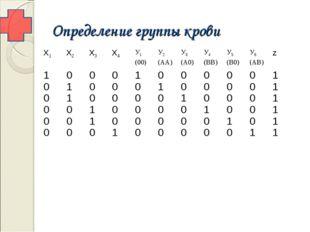 Определение группы крови Х1Х2Х3Х4У1 (00)У2 (АА)У3 (А0)У4 (ВВ)У5 (В0)