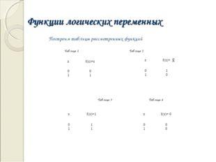Функции логических переменных Построим таблицы рассмотренных функций Таблица