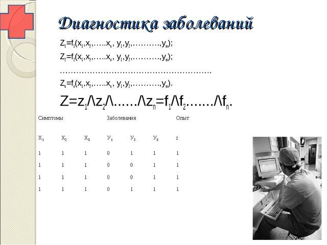 Диагностика заболеваний Z1=f1(x1,x2,…..xn , y1,y2,……….,ym); Z2=f2(x1,x2,…..xn...