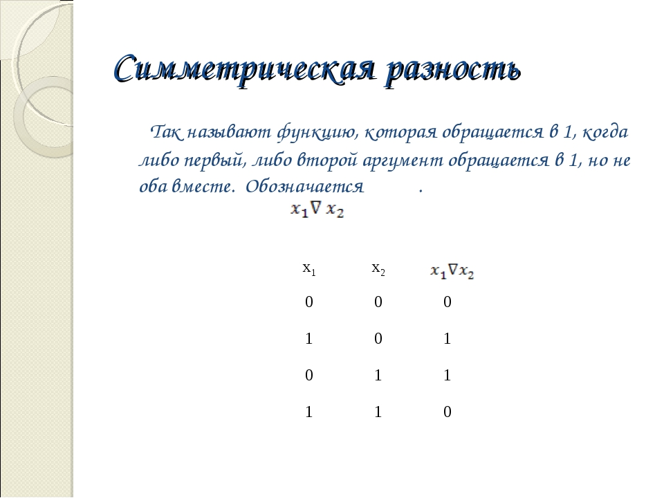 Симметрическая разность Так называют функцию, которая обращается в 1, когда л...