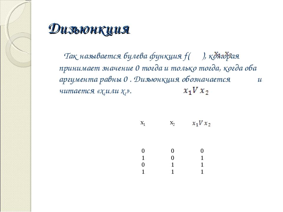 Дизъюнкция Так называется булева функция f( ), которая принимает значение 0 т...