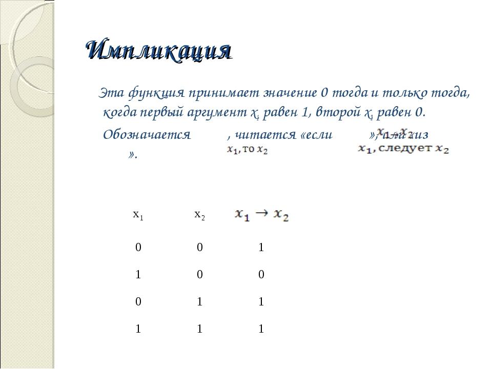 Импликация Эта функция принимает значение 0 тогда и только тогда, когда первы...