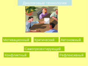 Диалоговые технологии Мотивационный Критический Конфликтный Самопрезентирующи