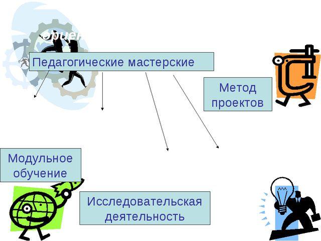Технологии личностно- ориентированного образования Педагогические мастерские...