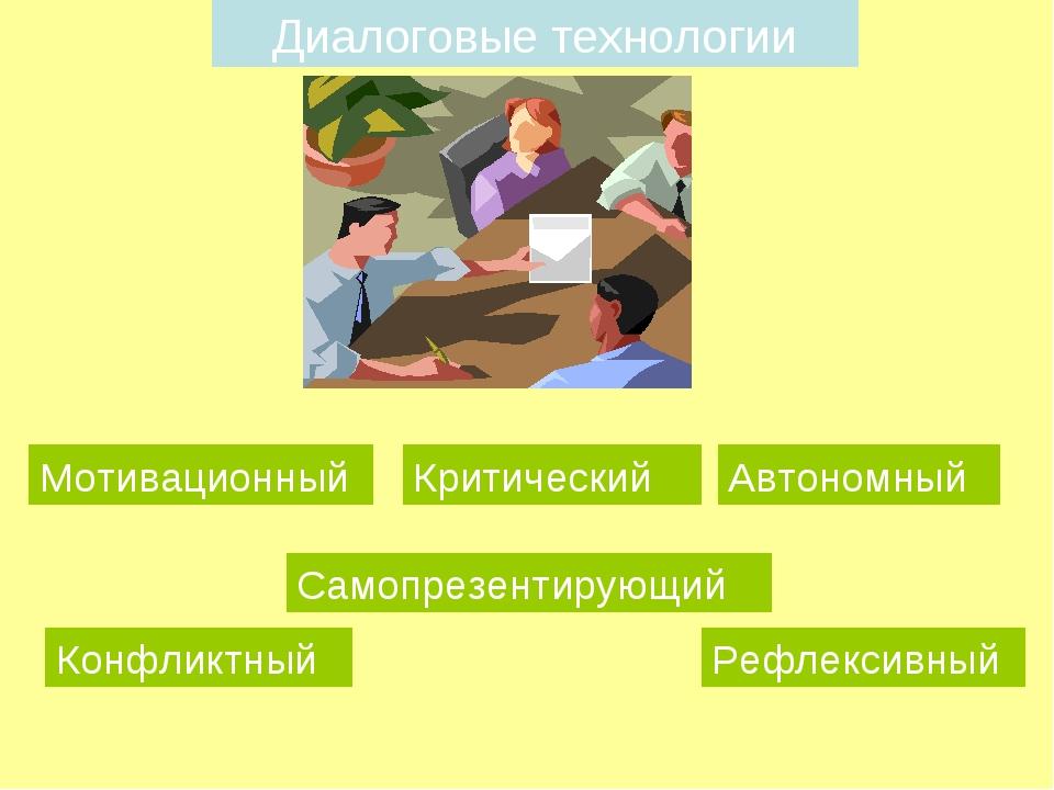 Диалоговые технологии Мотивационный Критический Конфликтный Самопрезентирующи...
