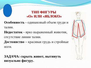 Особенность - одинаковый объем груди и талии. Недостаток - ярко выраженный жи